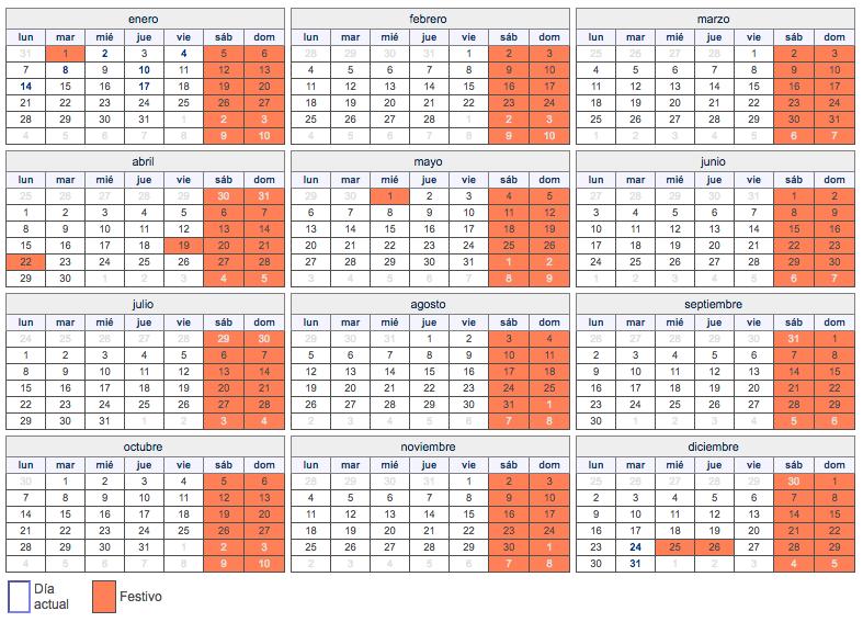 Calendario bursátil