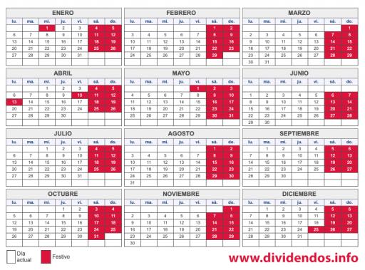 calendario bursátil 2020 españa