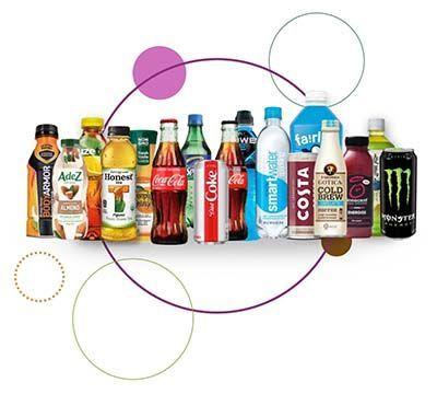 Productos The Coca Cola Company